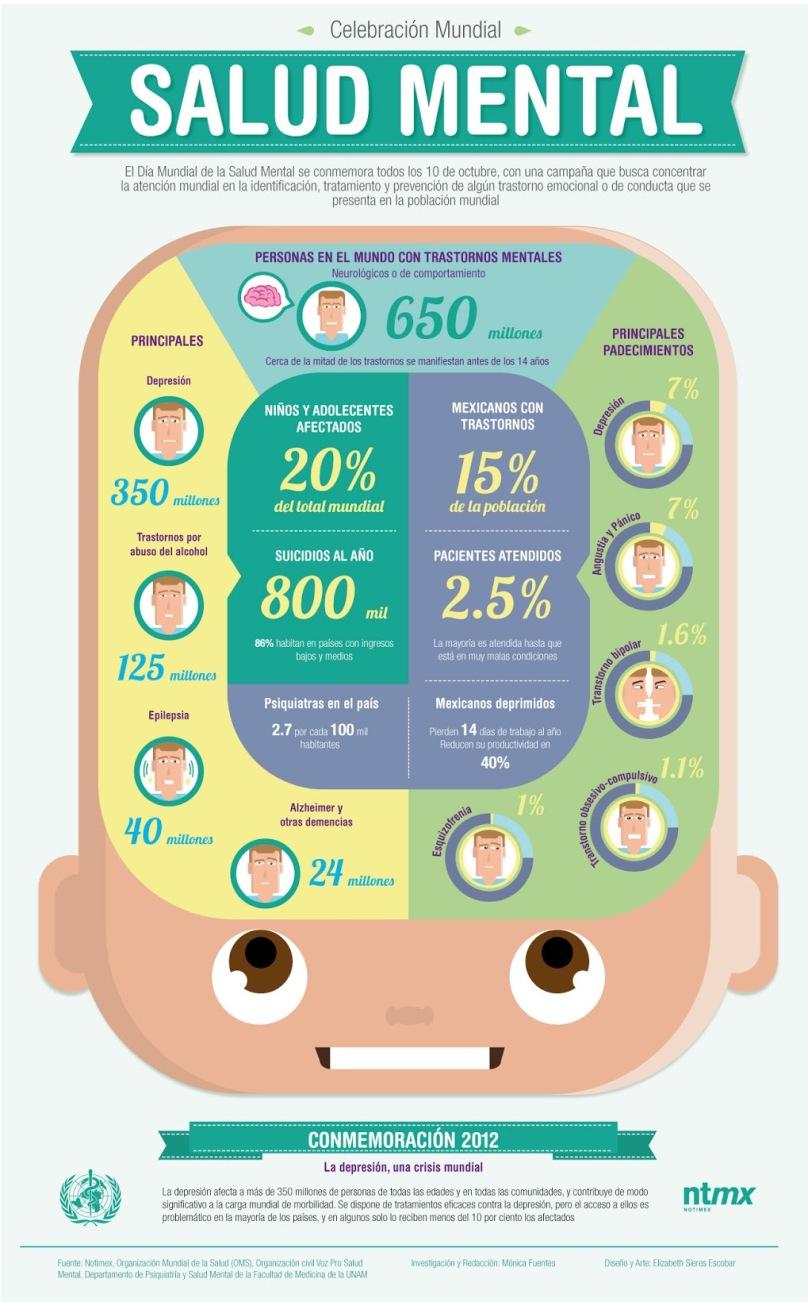 infografia_depresion_salud_mental-1
